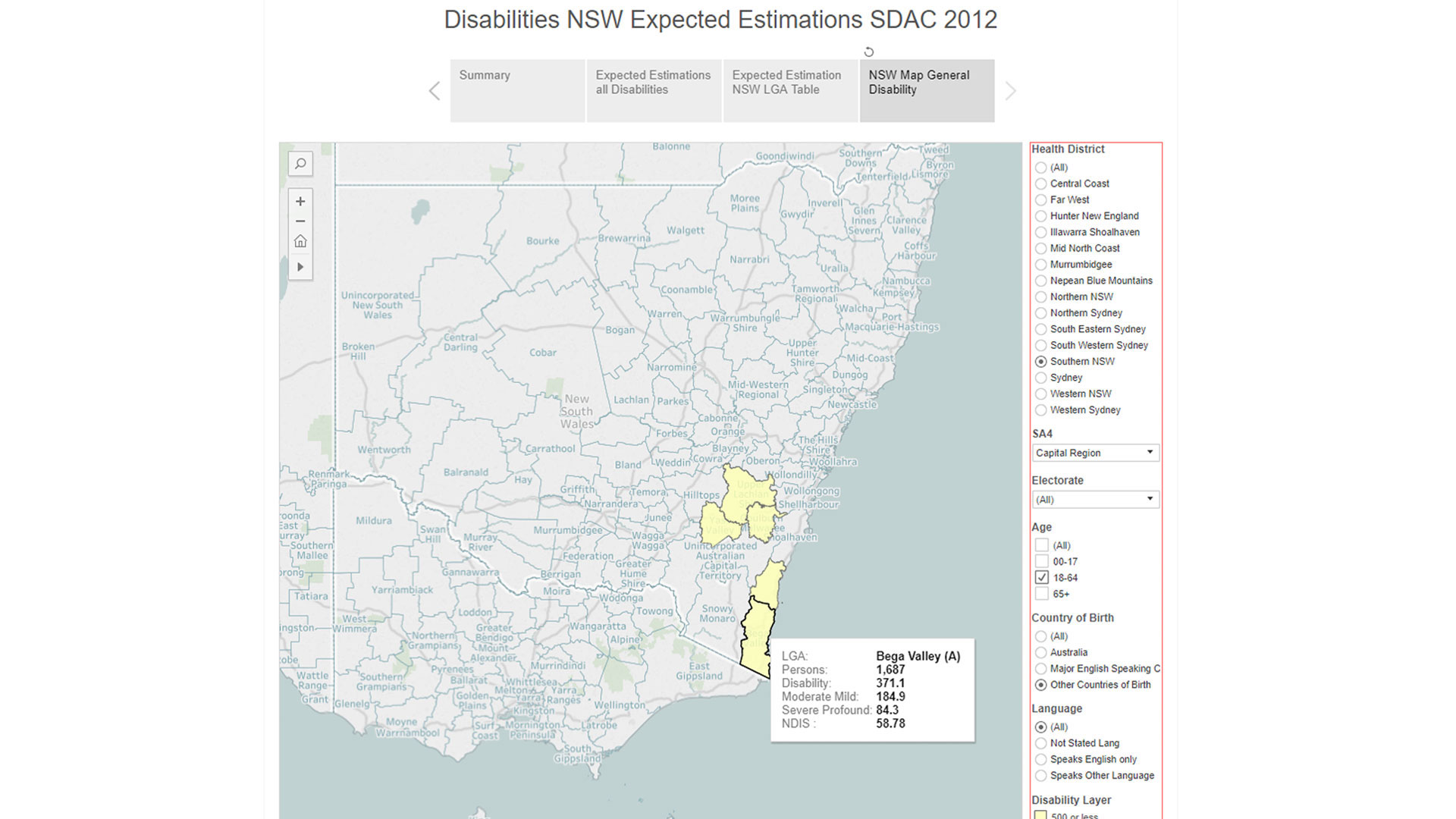 Disabilities NSW Expected Estimations SDAC 2012 - NEDA Data Example